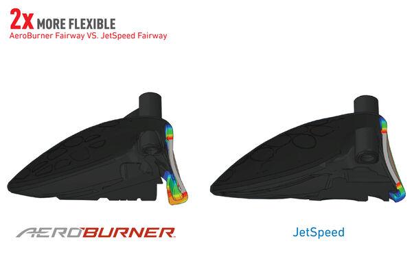 TMade Aero Burner Graph 1
