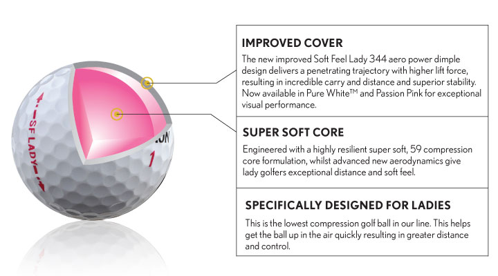 Srixon Soft Feel Lady Golf Ball Technology