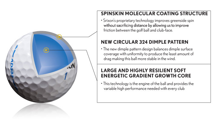 Srixon AD333 Golf Ball Technology