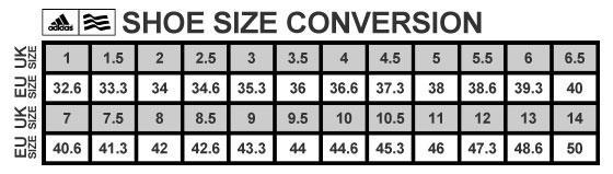 Toutes les correspondances des tailles françaises et européennes des vêtements Adidas Golf.